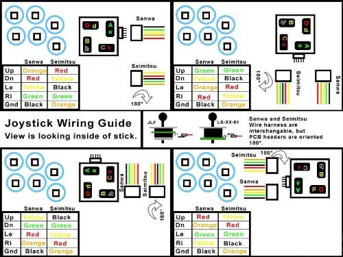 Sanwa jlf h joystick wiring harness automotive in the uae see on wiring harness uae Wire Harness Schematic Automotive Wiring Harness