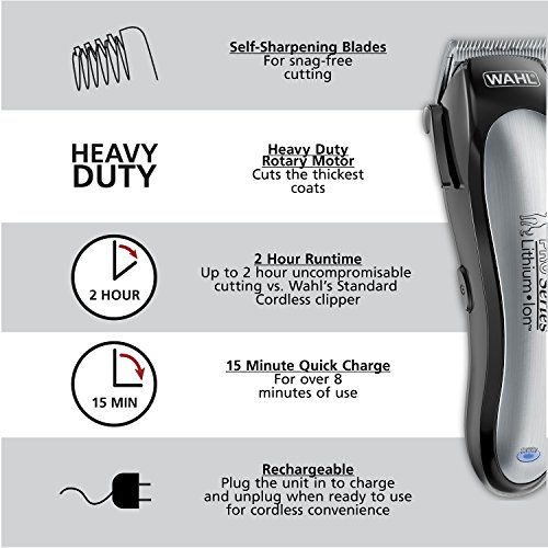 Wahl-DogPet-Home-Grooming-Lithium-Ion-Pro-Series-Rechargeable-Clipper-Kit-9766