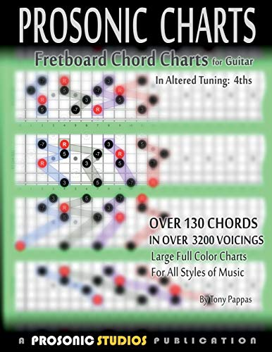 Fretboard Chord Charts for Guitar - In Altered Tuning: 4ths