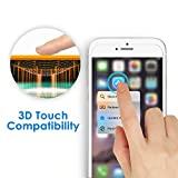 JETech Screen Protector for iPhone