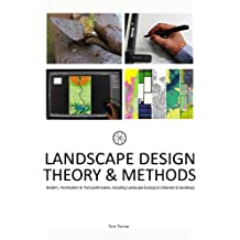 Landscape architecture design theory and methods: Modern,  Postmodern &  Post-postmodern, including Landscape Ecological Urbanism & Geodesign