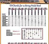 E9TH PEDAL STEEL CHORDS CHART 10 STRING GUITAR