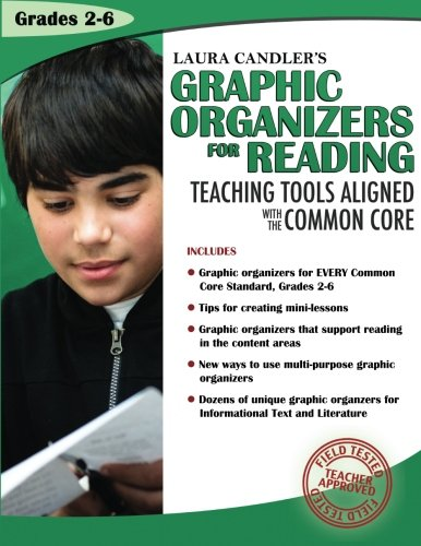 Laura Candler's Graphic Organizers for Reading: Teaching Tools Aligned with the Common Core