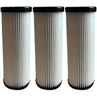 3 Replacement for Dirt Devil F1 HEPA Style Filter, Compatible With Part # 3JC0280000 & 1863118000, Washable & Reusable, by Think Crucial