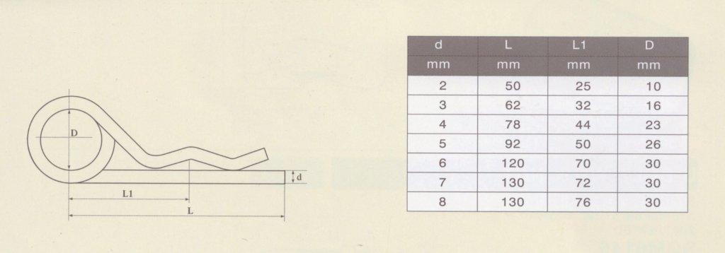8 mm 5-6 25er Pack Federstecker verzinkt Federsplint Steck-Splint 3-4 MultiBros 10er
