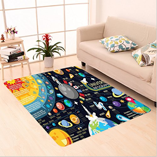 Nalahome Custom carpet n New Horizons of Solar System Infographic Pluto Venus Mars Jupiter Skyrocket Design Blue Yellow area rugs for Living Dining Room Bedroom Hallway Office Carpet (4' X 6') by Nalahome