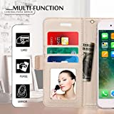 iPhone 8 Plus Case,iPhone 7 Plus Case, WWW [ Mirror
