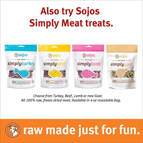 Sojo Raw Dog Food