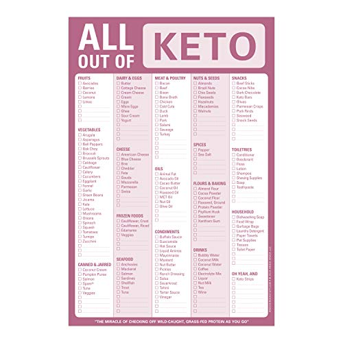 Knock Knock All Out Of Pad (Keto), Keto Diet Grocery List Note Pad