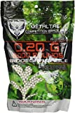 Airsoft Pellets Review and Comparison