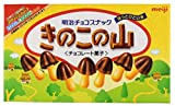 Meiji Kinoko no Yama Chocolate Biscuit Snack, 2.60 Ounce (Pack of 5)