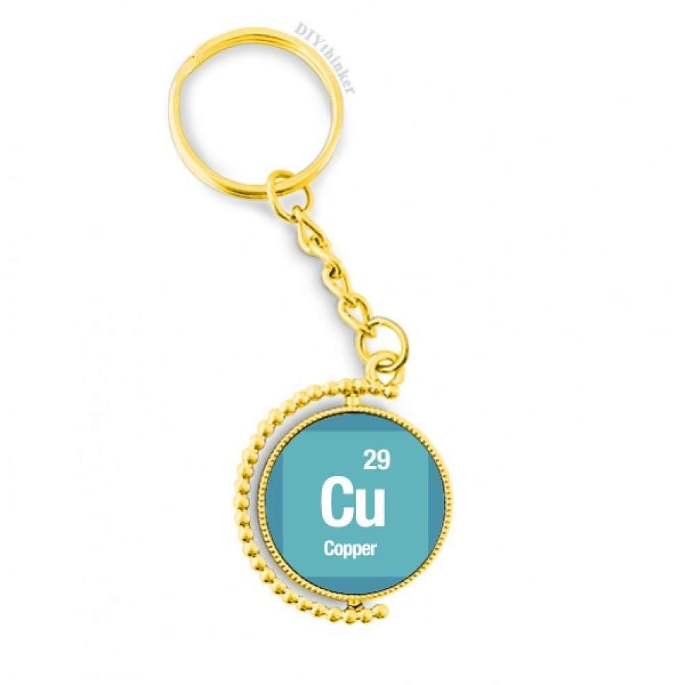 Amazon.com: Cu - Llavero de cobre con elemento químico de ...