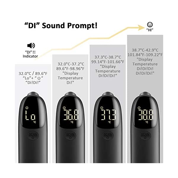 SOYES Thermomètre Frontal et Auriculaire, Thermomètre Numérique Sans Contact Thermomètre Infrarouge avec Affichage à LCD…