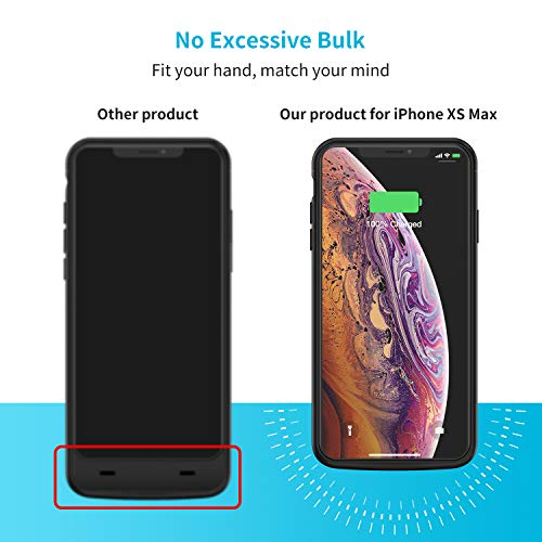 Battery Case for iPhone XS Max, 5000mAh Portable Protective Charging Case Compatible with iPhone XS Max (6.5 inch) Rechargeable Extended Battery Charger Case by Lonlif (Image #2)