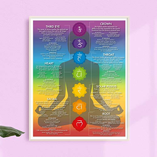 Chakra Chart Poster - Chakras - Modern Crystals & Chakra Yoga, Spiritual Artwork, Reiki, Energy Healing Meditation Art - Multiple Sizes and FRAMING Available!
