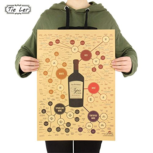 CASA SHOP Wine Collection Process Poster Bars Kitchen Drawings Poster Adornment - Pilot Prom