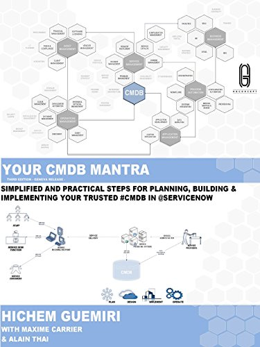 Amazon com: YOUR CMDB MANTRA: SIMPLIFIED AND PRACTICAL STEPS