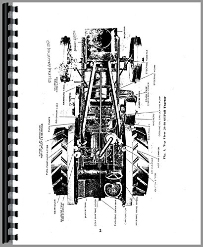 Rumely 20-40-G Oil Pull Tractor Service and Operators ()