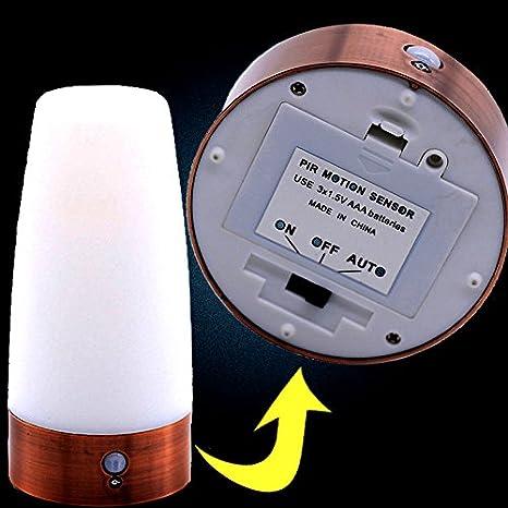 laprobing LED de PIR Sensor de movimiento de luz de noche luz – W de lámpara