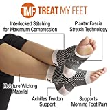 Plantar Fasciitis Socks Foot Sleeve & Compression