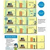 WiFi Range Extender,WiFi Signal Booster