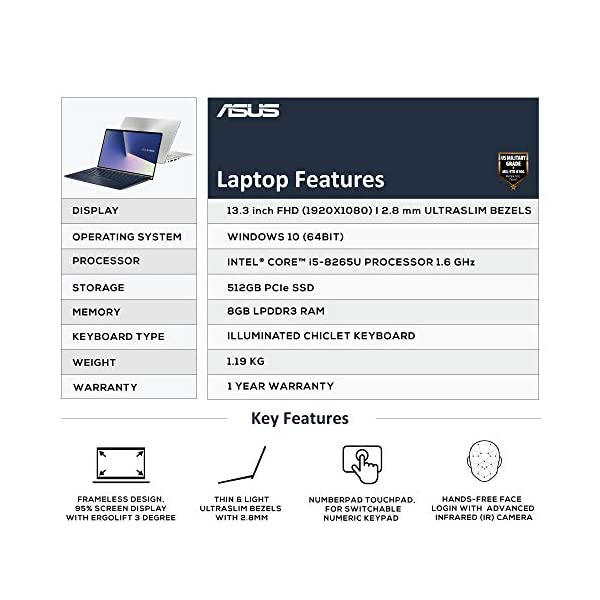 ASUS ZenBook 13 UX333FA-A4117T 13.3-inch FHD Thin and Light Laptop (8th Gen Intel Core i5-8265U/8GB RAM/512GB PCIe SSD… - - Laptops4Review
