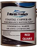 Coastal Copper 450 Ablative Antifouling Bottom Paint RED QUART