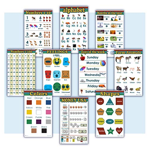 10 Educational Posters for Kids - Alphabet, Numbers 1-100, Days of Week, Months, Count 1-10, Money, Shapes 2D 3D, Feelings, Farm Animals, Colors Young N Refined (Glossy Paper 13x18)