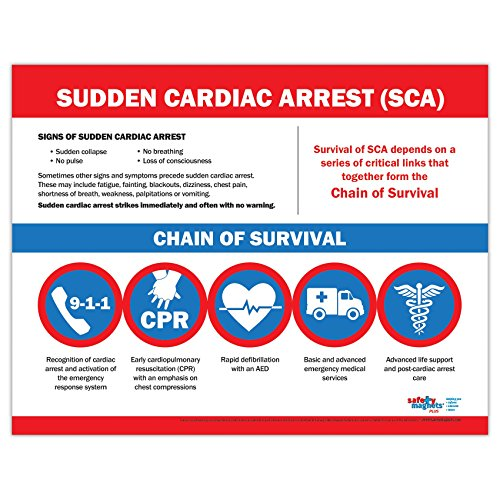 Sudden Cardiac Arrest (SCA) First Aid Poster - 17 x 22 inches - Laminated