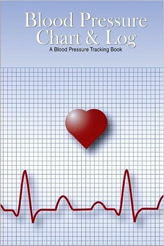 blood pressure tracking chart