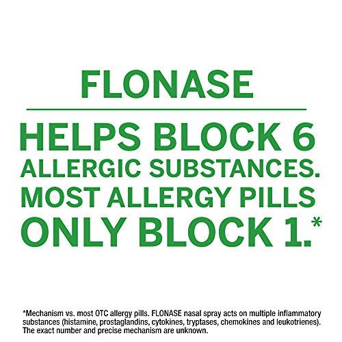 Flonase Free Shipping