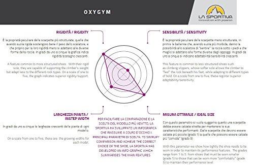 Chat Bleu Unisexe Oxygym Mixte Adulte Pieds De Sportiva La Adulte Iqgpz
