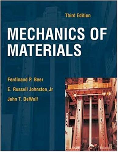 Amazon mechanics of materials with tutorial cd 9780072486735 mechanics of materials with tutorial cd 3rd edition fandeluxe Image collections