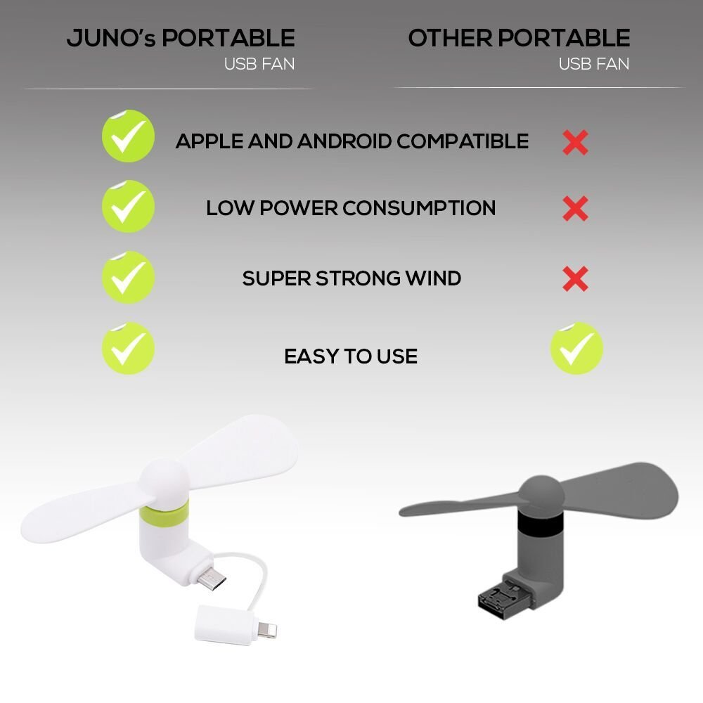 3 Portable USB Fan: Cell Phone Flexible Mini Fan – Compatible For: iPhone 6 – iPhone 5 – iPad – Samsung – Android Phone - OTG Function (SETS OF 3) (White)
