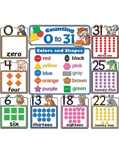 Teacher Created Resources Counting 0 to 31 Bulletin Board, Multi Color - Numbers Bulletin Board