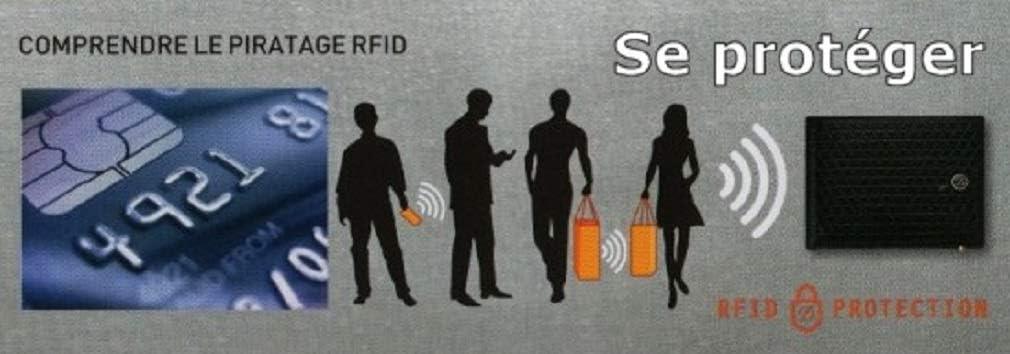St/örsender RFID Blocker NFC Schutzkarte Personalausweis Reisepass Nie wieder einzelne RFID Schutzh/üllen f/ür Kreditkarten Diese Karte sch/ützt die gesamte Geldb/örse vor Datendiebstahl EC-Karte