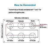 Cllena Dual USB Charger Socket QC 3.0 & 2.4A