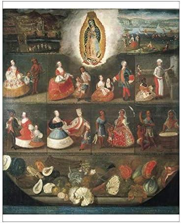 Diseño de escenas de Mestizaje de. 1750 Circa. Casta pinturas aquot: Amazon.es: Hogar