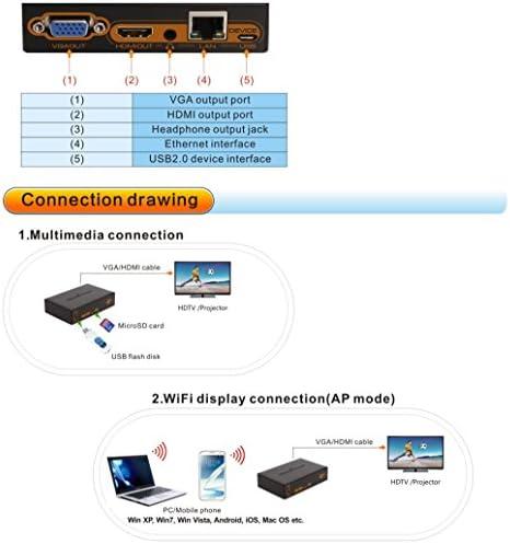fzhly Adaptador HD WiFi Airbridge, Adaptador Multimedia HD inalámbrico, WiFi a HDMI/VGA v1.3b: Amazon.es: Electrónica