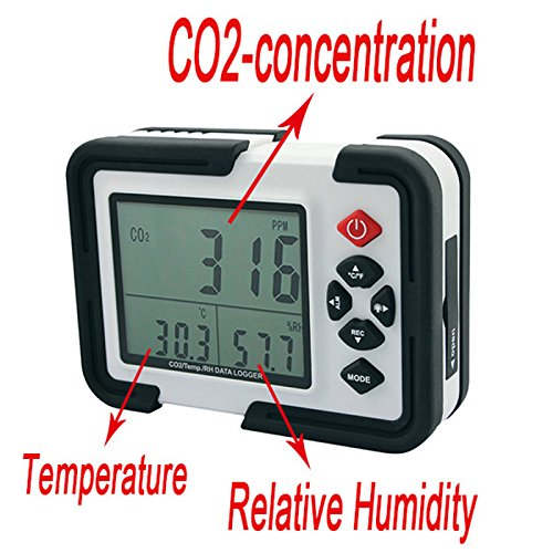 HT-2000 Digital CO2 Meter CO2 Monitor Detector Gas Analyzer 9999ppm CO2 Analyzers Temperature Relative Humidity Tester