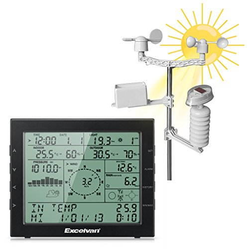 Excelvan Professional Wireless Weather Station Internet Upload Plus UV and Light Index, PC Connect with Forecast Temperature Humidity