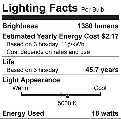 Luxrite LED Flush Mount Ceiling Light, 12 Inch, Dimmable, 5000K Bright White, 1380 Lumens, 18W Ceiling Light Fixture, Energy Star & ETL - Perfect for Kitchen, Bathroom, Entryway, and Closet by Luxrite (Image #2)