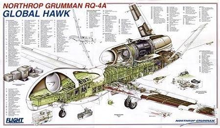 "Global Hawk Cutaway Poster 24/""x36/"""