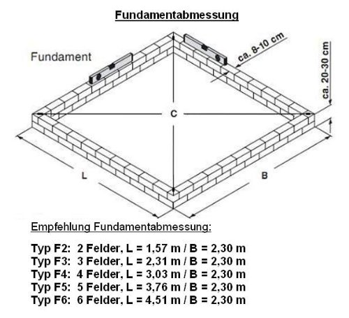 Aluminium Fundamentrahmen für das Gutta Gewächshaus Typ F3