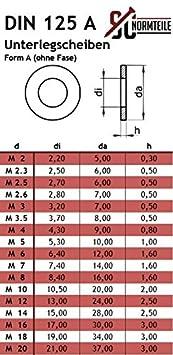Beilagscheiben SC-Normteile V2A 25 St/ück Unterlegscheiben Form A | M3 | SC125 DIN 125 rostfreier Edelstahl A2