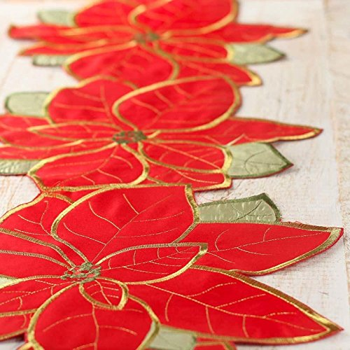 Soft and Satiny Festive Red and Gold Poinsettia Cutout Table Runner for Holiday and Home Decor