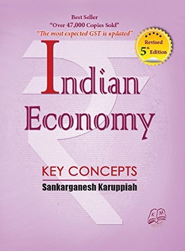 Indian Economy Key Concepts