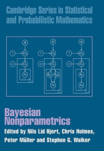 Bayesian Nonparametrics (Cambridge Series in Statistical and Probabilistic Mathematics)