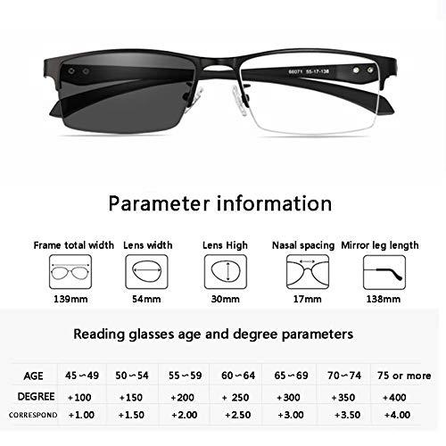 Accessories Gafas De Lectura para Hombre Y Mujer, Semitrama De ...