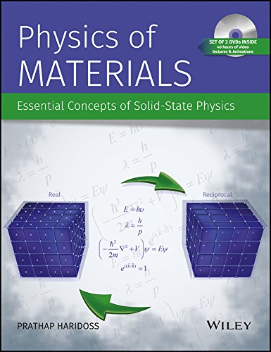 Solid State Physics By Ma Wahab Pdf Readers